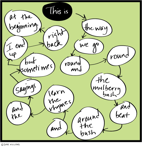 cartoon of phrases going round and round